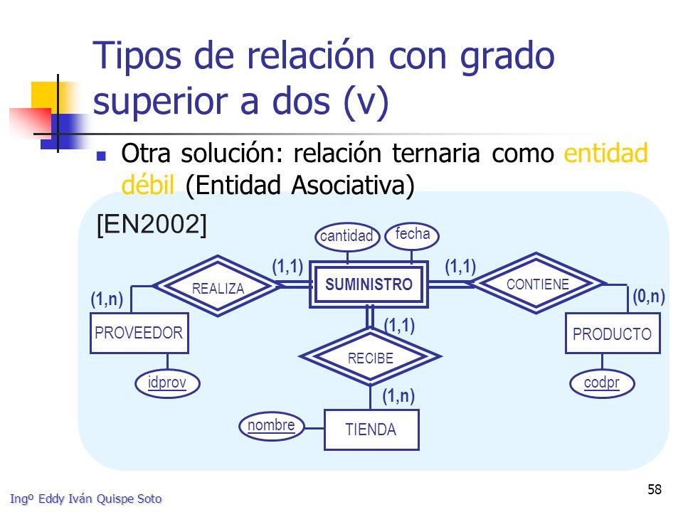 Tipos de relación con grado superior a dos (v)