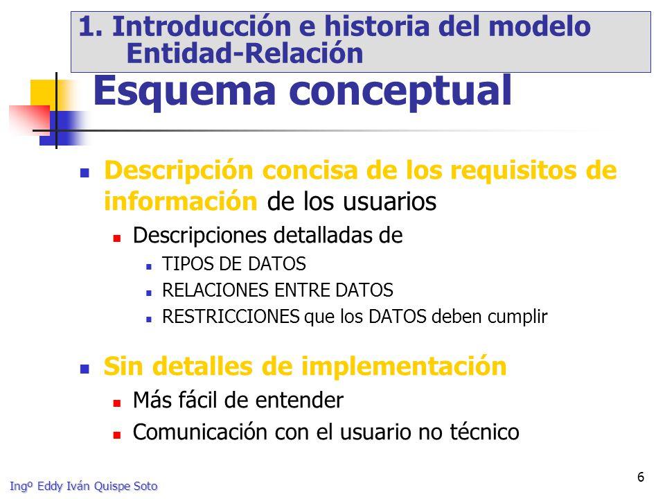 1. Introducción e historia del modelo Entidad-Relación
