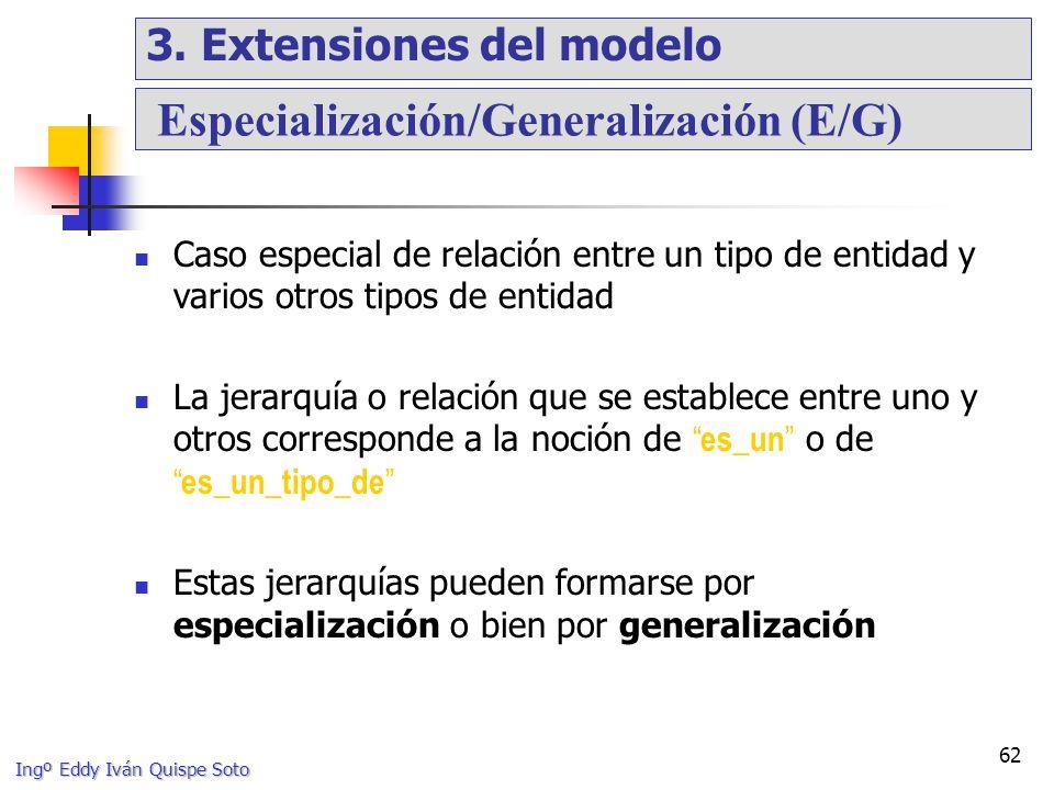 Especialización/Generalización (E/G)