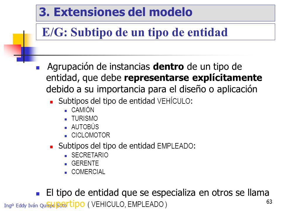 E/G: Subtipo de un tipo de entidad