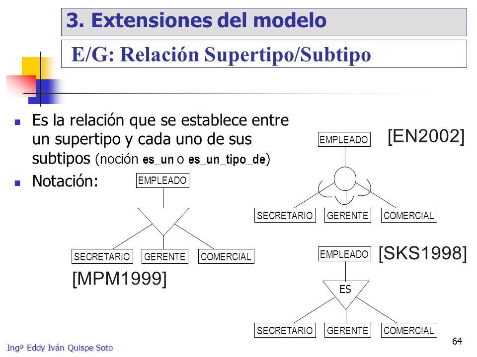E/G: Relación Supertipo/Subtipo