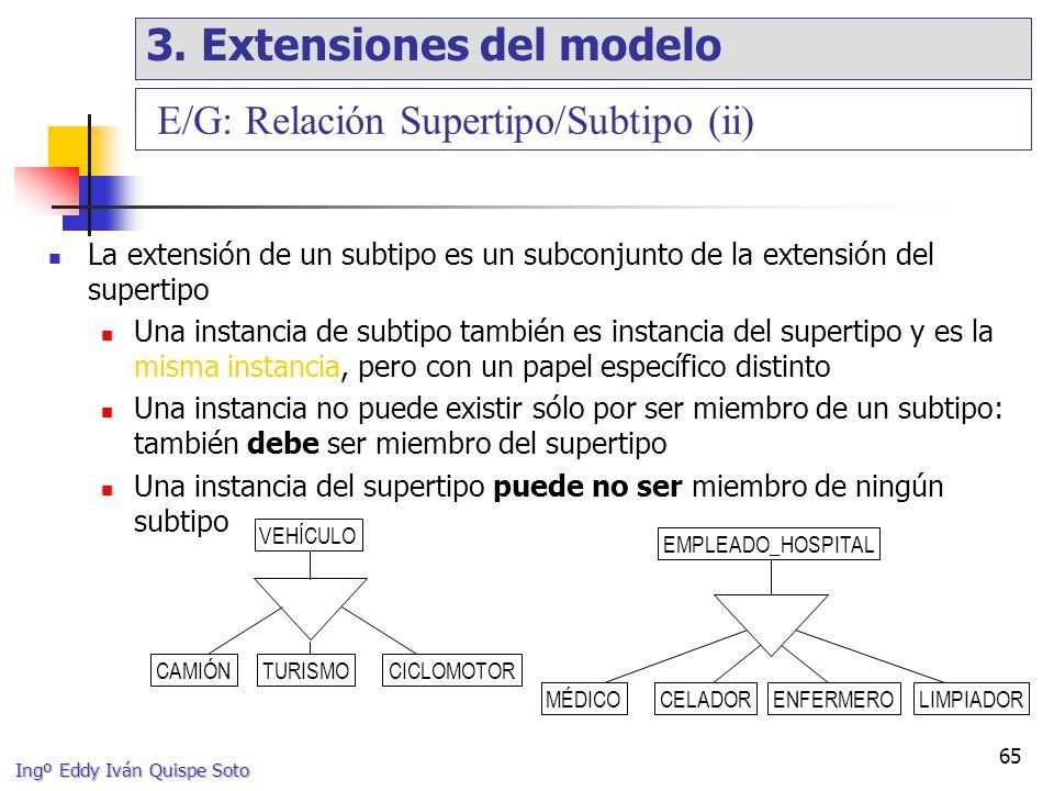 3. Extensiones del modelo