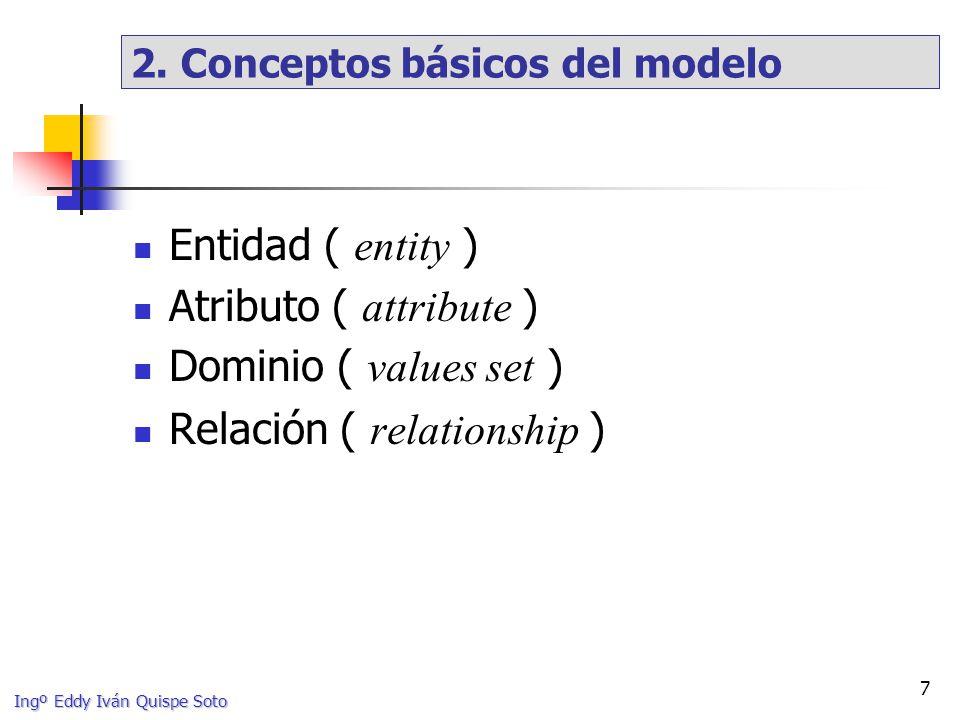 2. Conceptos básicos del modelo