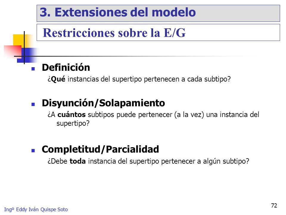 Restricciones sobre la E/G