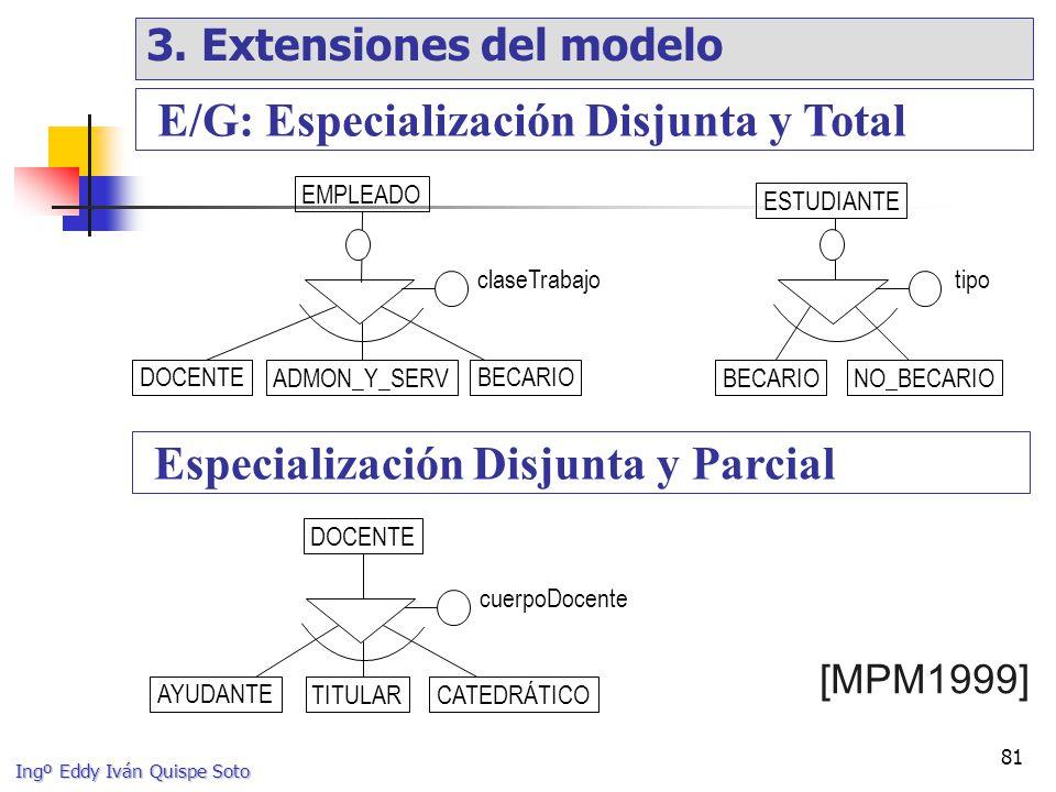 E/G: Especialización Disjunta y Total