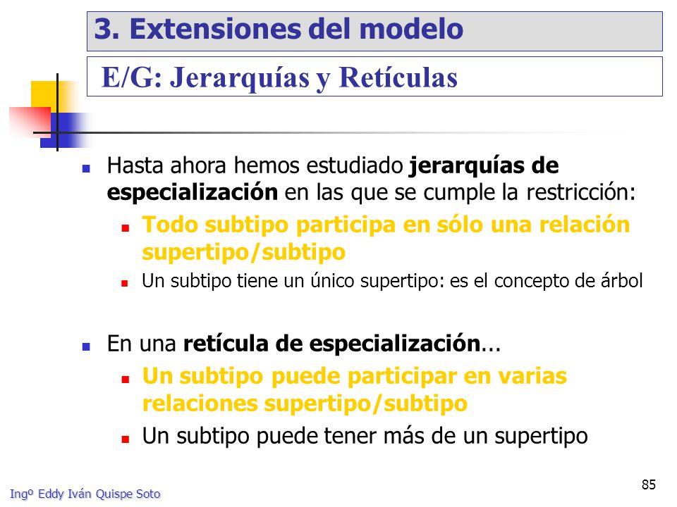 E/G: Jerarquías y Retículas
