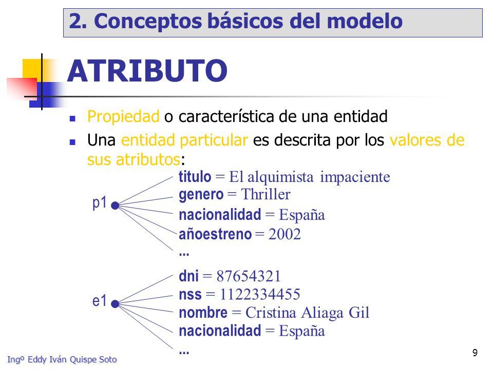 ATRIBUTO 2. Conceptos básicos del modelo