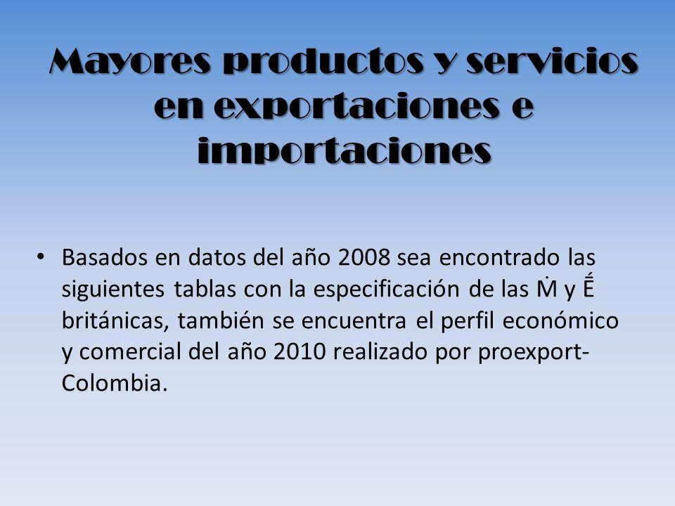Mayores productos y servicios en exportaciones e importaciones