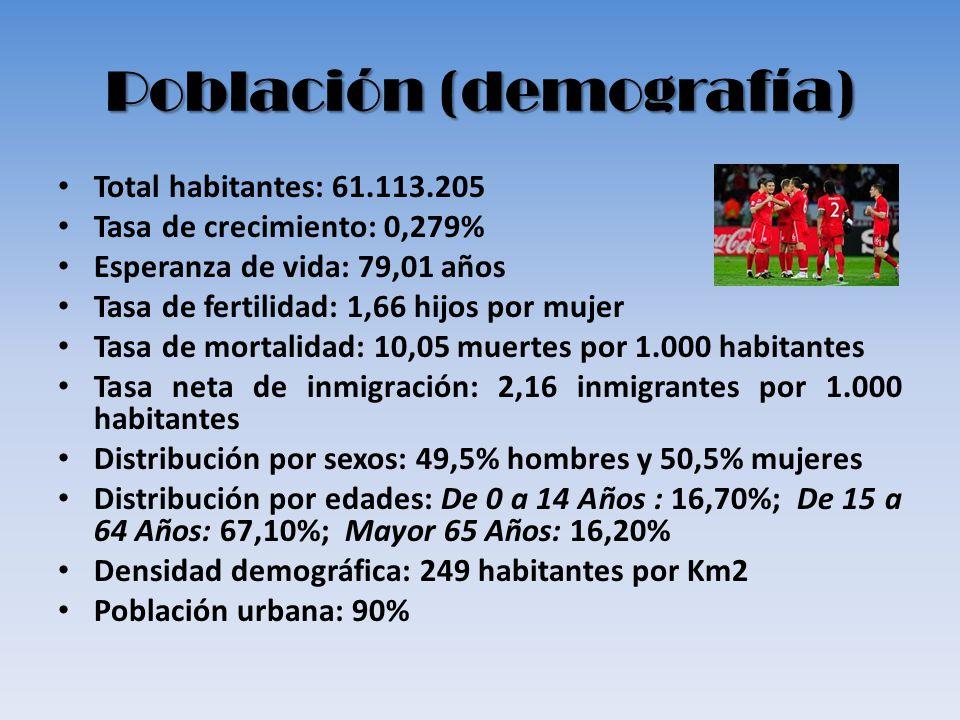 Población (demografía)