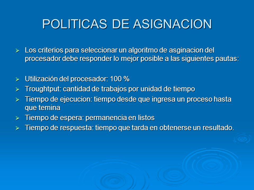 POLITICAS DE ASIGNACION