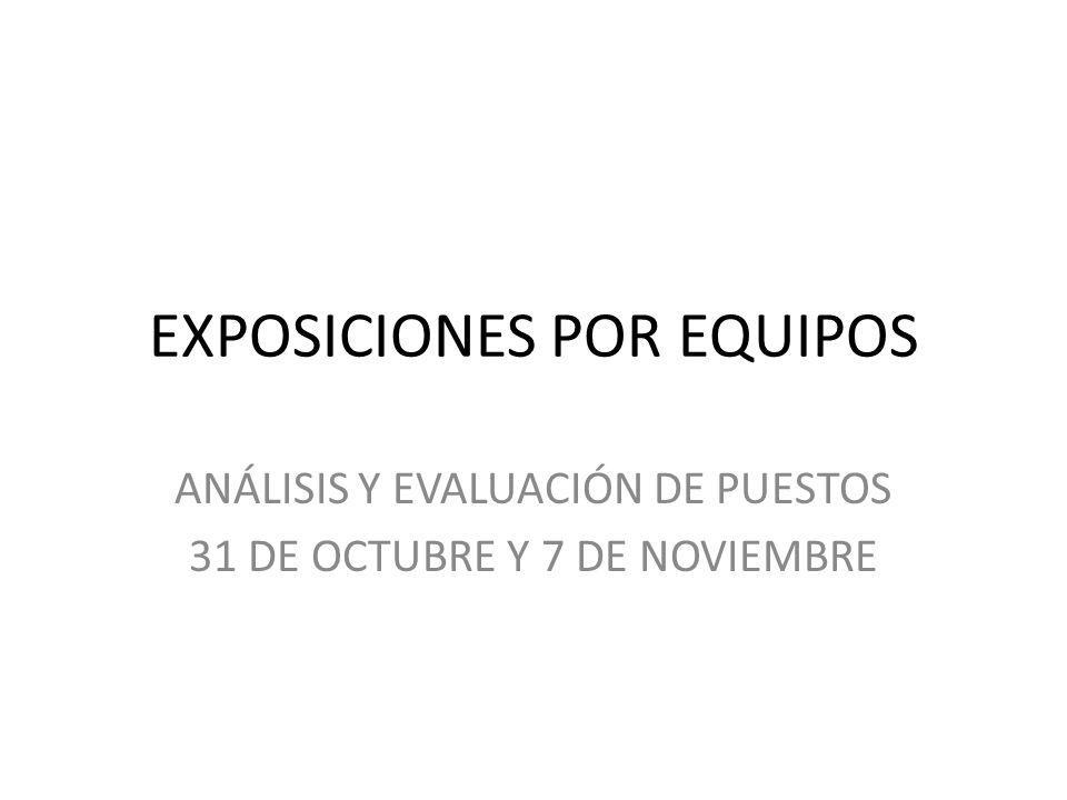 EXPOSICIONES POR EQUIPOS