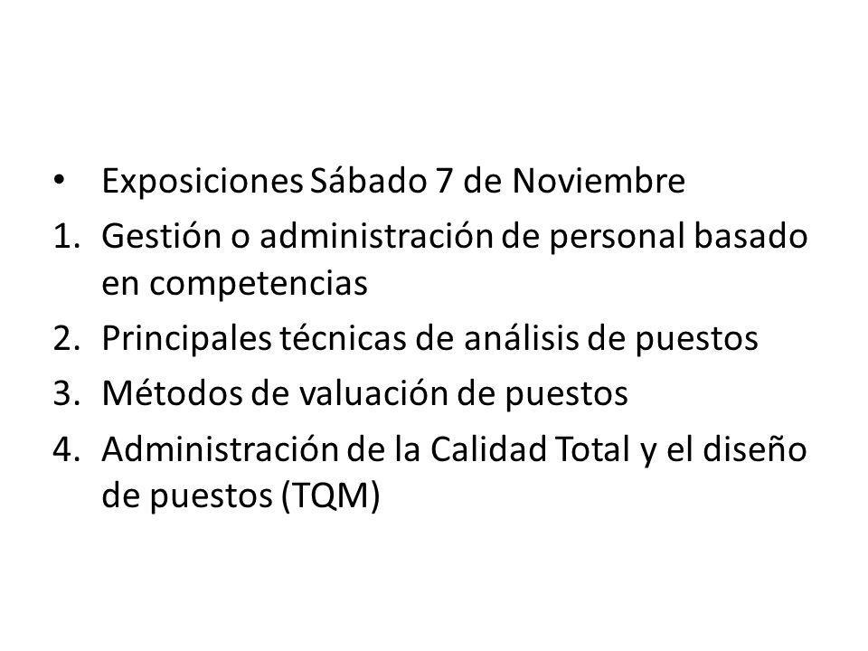Exposiciones Sábado 7 de Noviembre