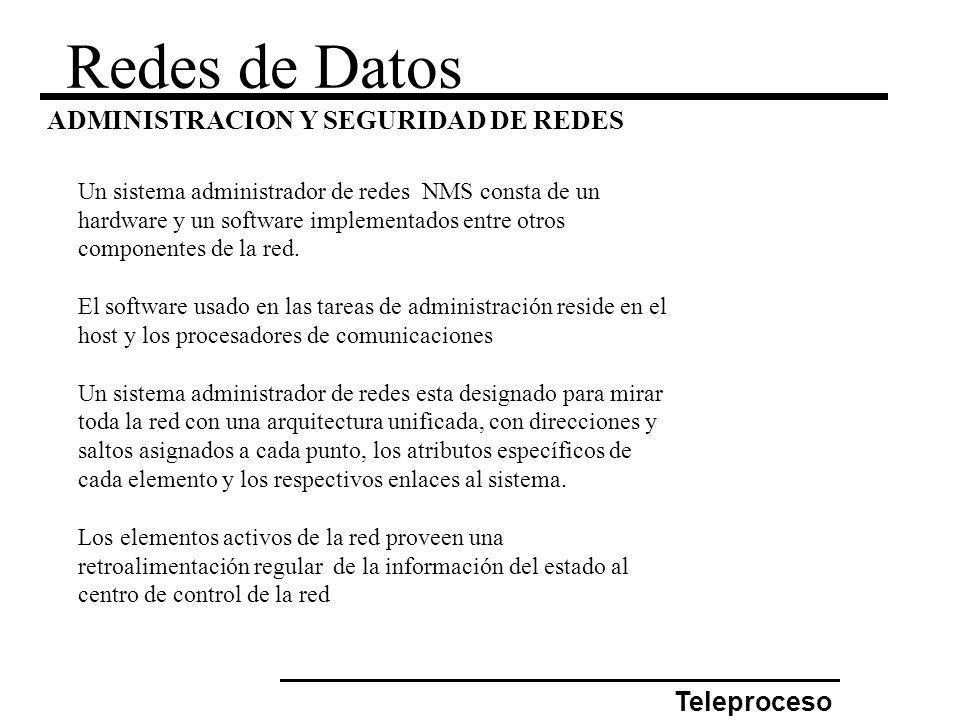 Redes de Datos ADMINISTRACION Y SEGURIDAD DE REDES Teleproceso