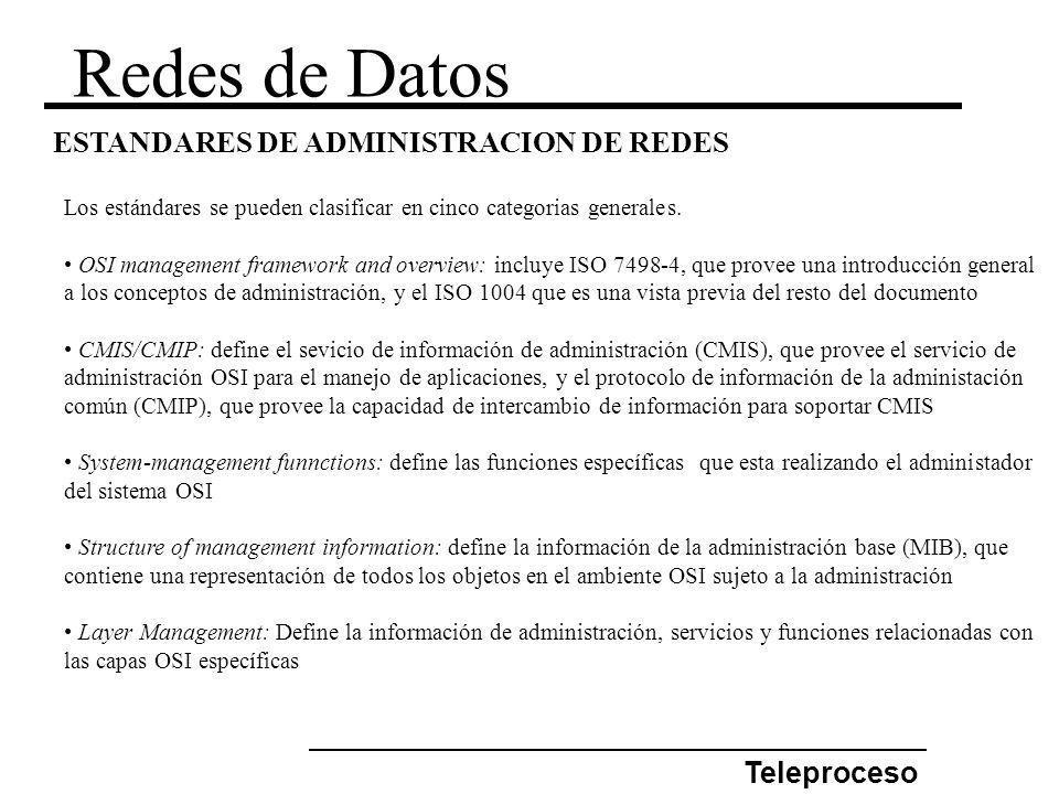 Redes de Datos ESTANDARES DE ADMINISTRACION DE REDES Teleproceso