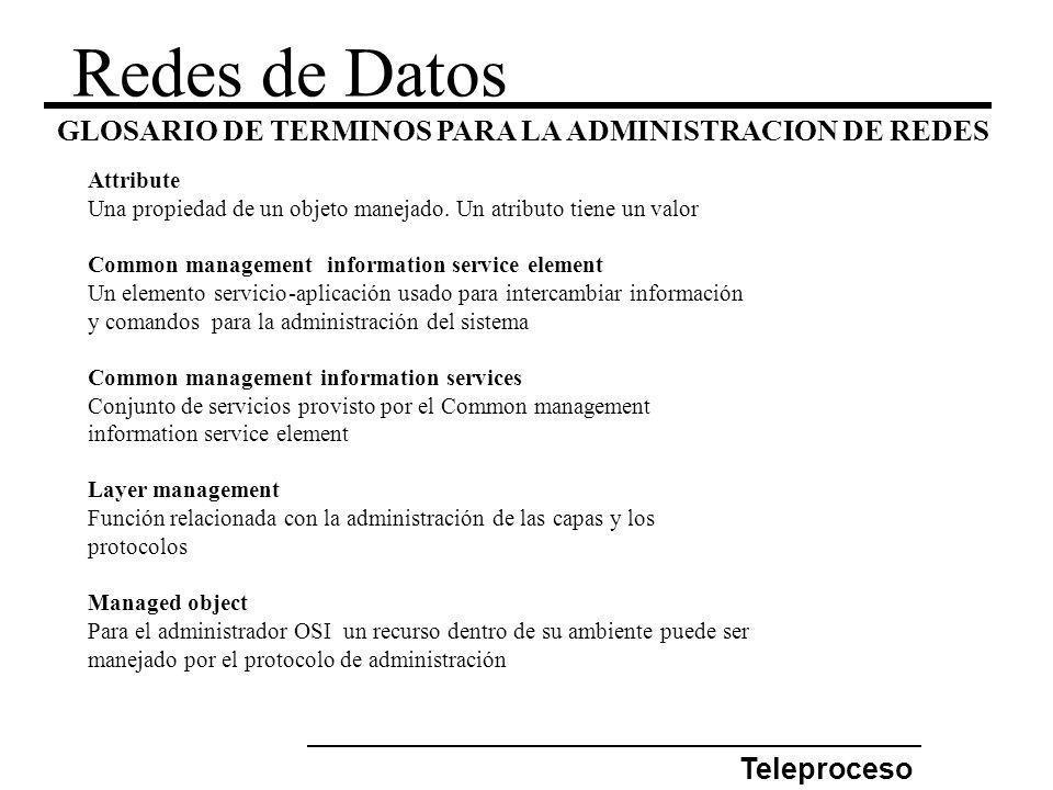 Redes de Datos GLOSARIO DE TERMINOS PARA LA ADMINISTRACION DE REDES