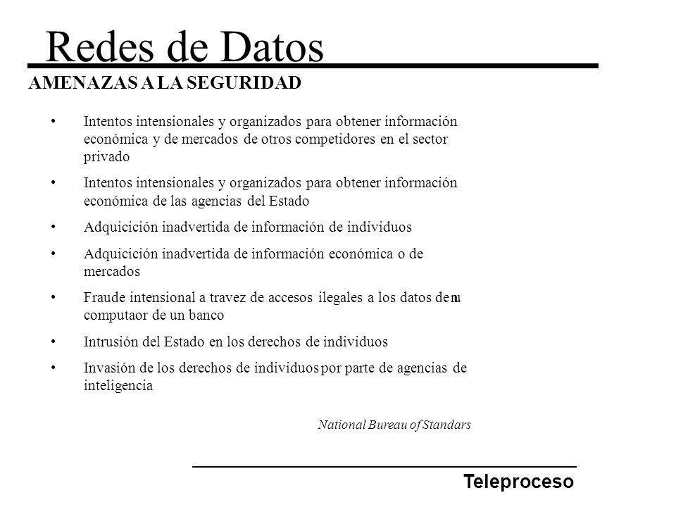 Redes de Datos AMENAZAS A LA SEGURIDAD Teleproceso •