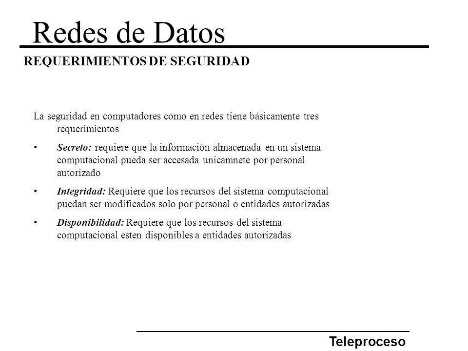 Redes de Datos REQUERIMIENTOS DE SEGURIDAD Teleproceso