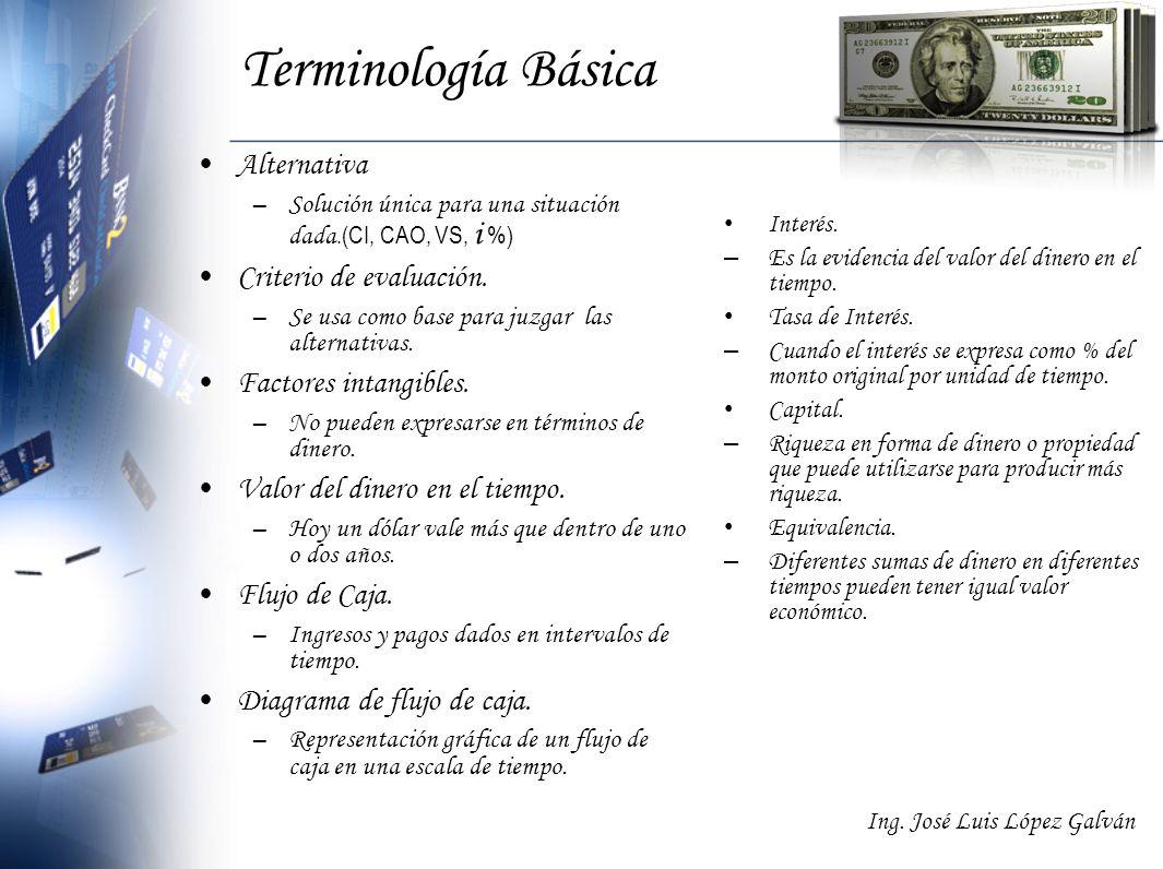 Terminología Básica Alternativa Criterio de evaluación.