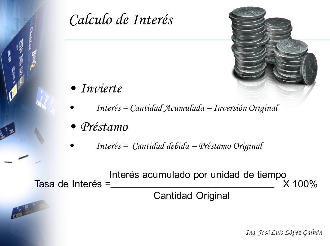 Calculo de Interés Invierte Préstamo