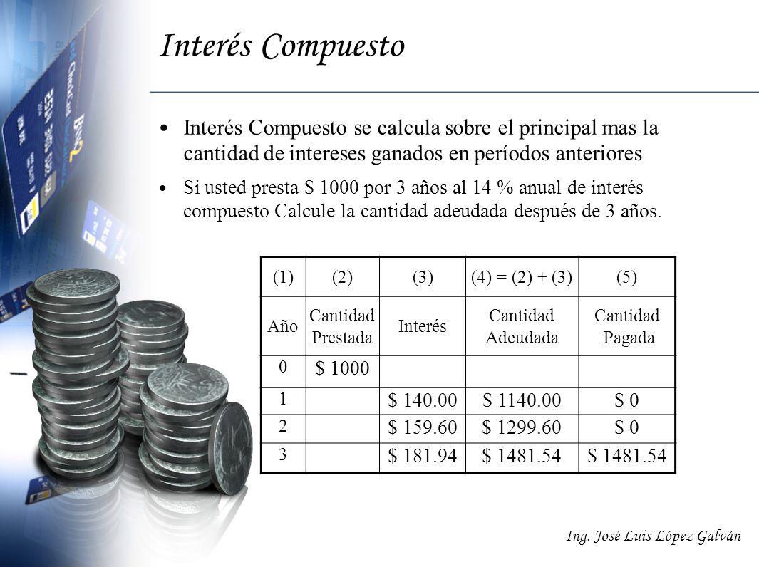 Interés Compuesto Interés Compuesto se calcula sobre el principal mas la cantidad de intereses ganados en períodos anteriores.