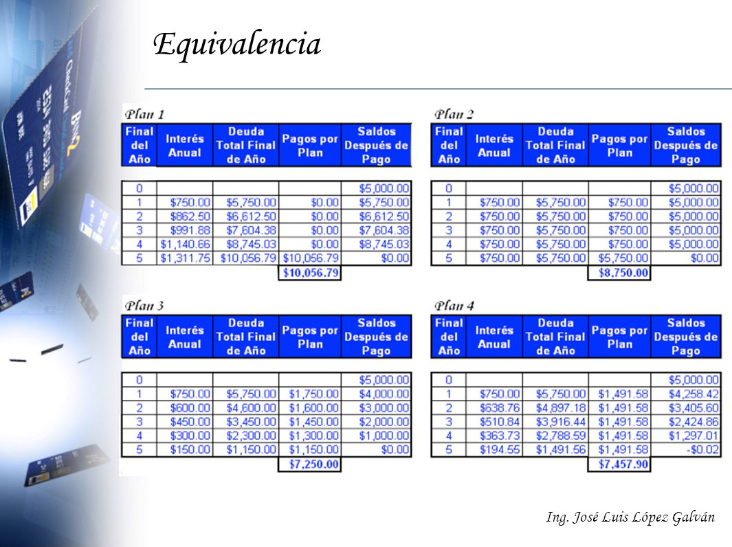 Equivalencia Ing. José Luis López Galván