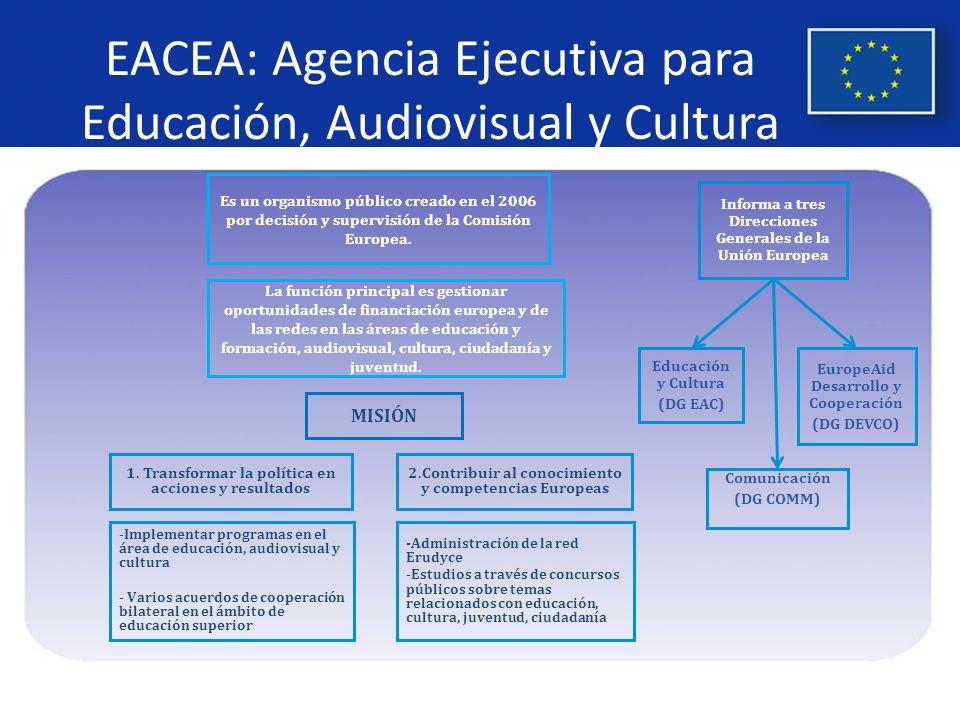 EACEA: Agencia Ejecutiva para Educación, Audiovisual y Cultura