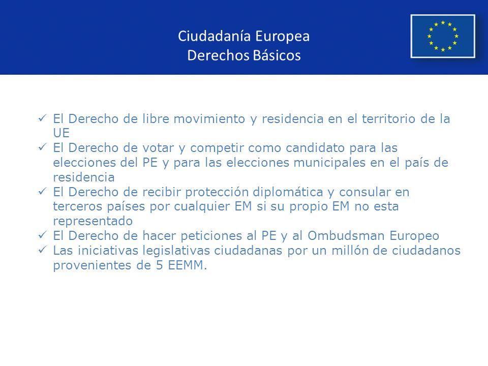 Ciudadanía Europea Derechos Básicos
