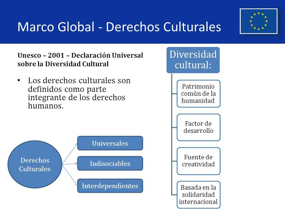 Marco Global - Derechos Culturales