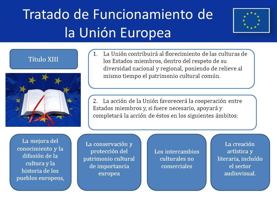 Tratado de Funcionamiento de la Unión Europea
