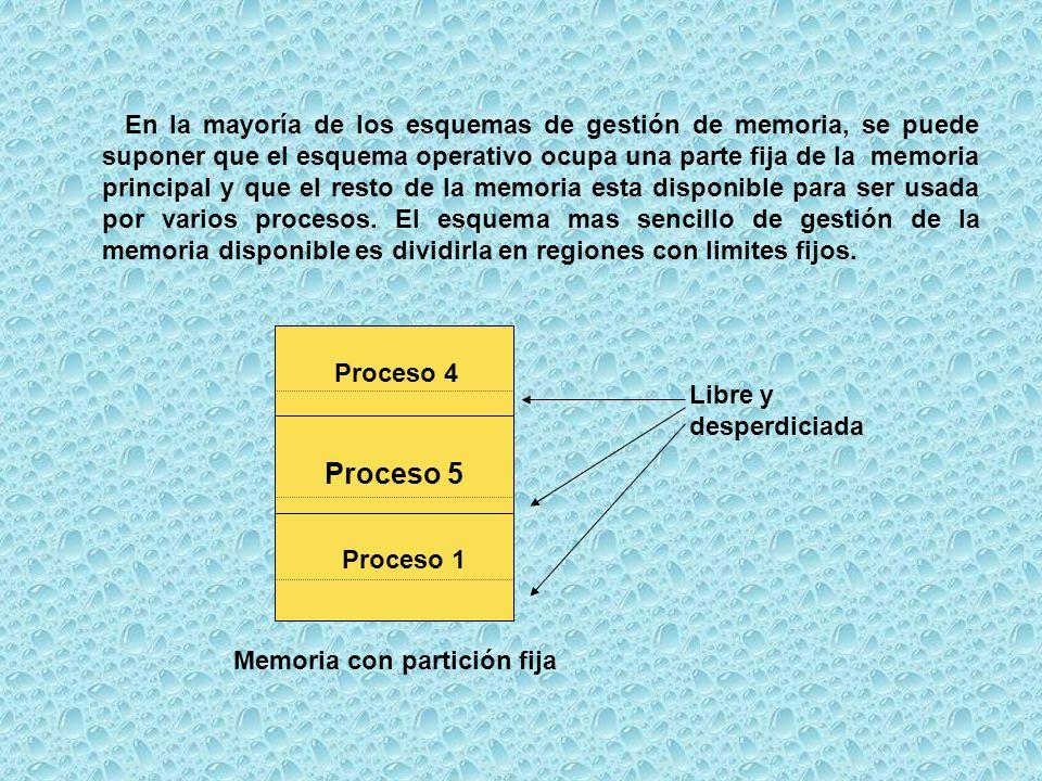 En la mayoría de los esquemas de gestión de memoria, se puede suponer que el esquema operativo ocupa una parte fija de la memoria principal y que el resto de la memoria esta disponible para ser usada por varios procesos. El esquema mas sencillo de gestión de la memoria disponible es dividirla en regiones con limites fijos.