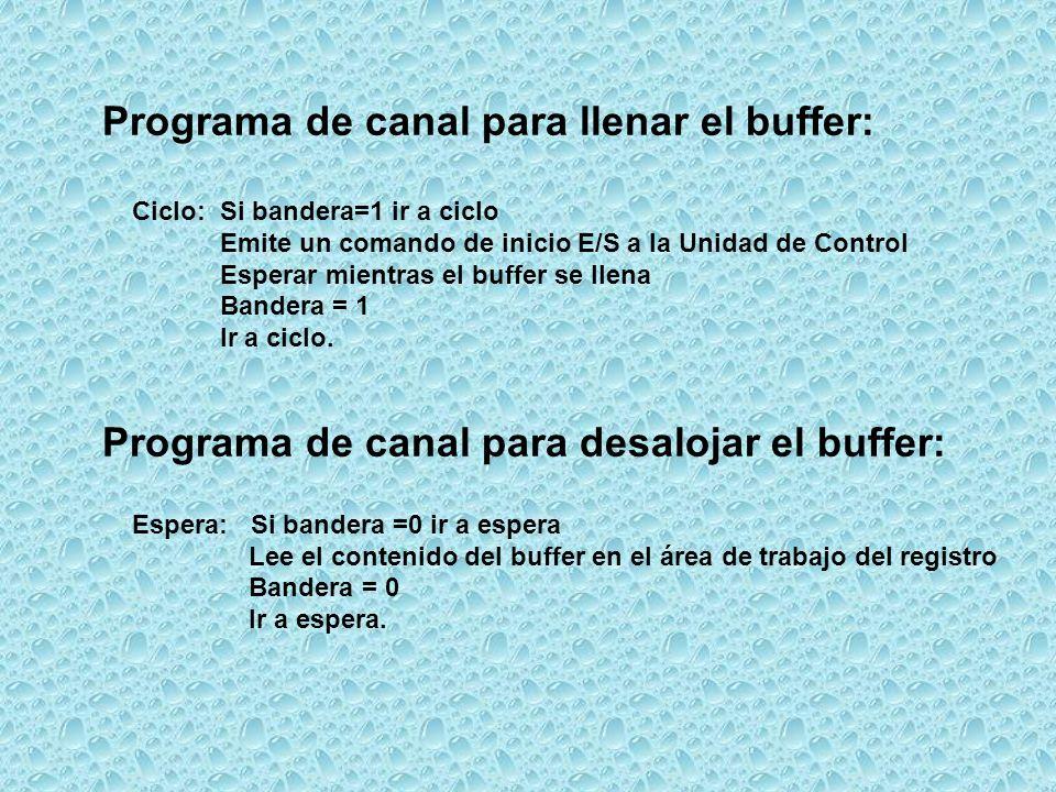 Programa de canal para llenar el buffer: