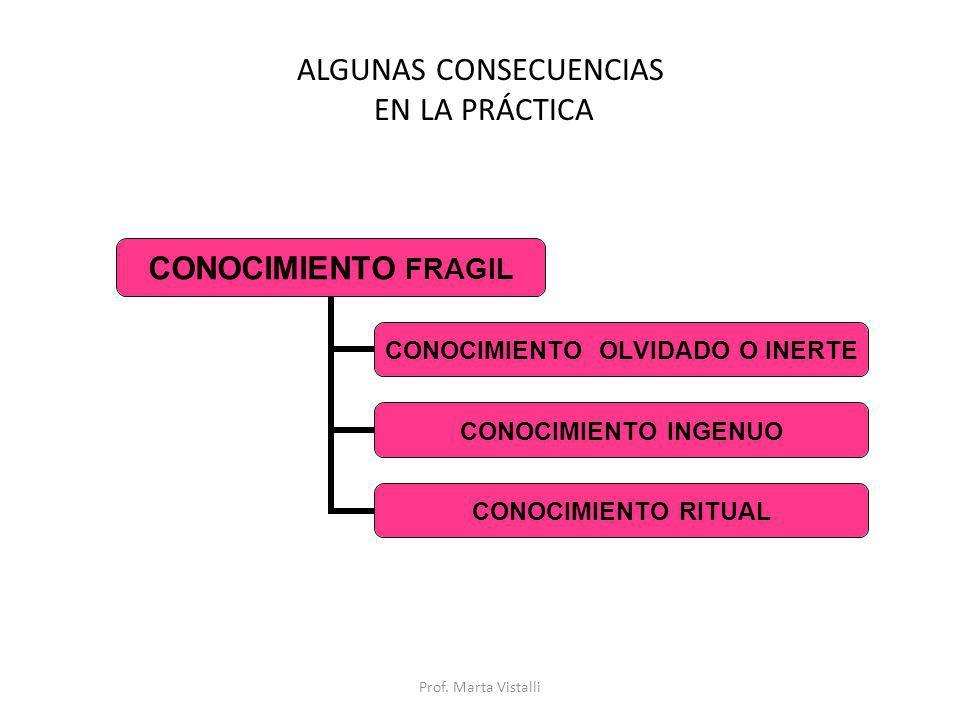 ALGUNAS CONSECUENCIAS EN LA PRÁCTICA