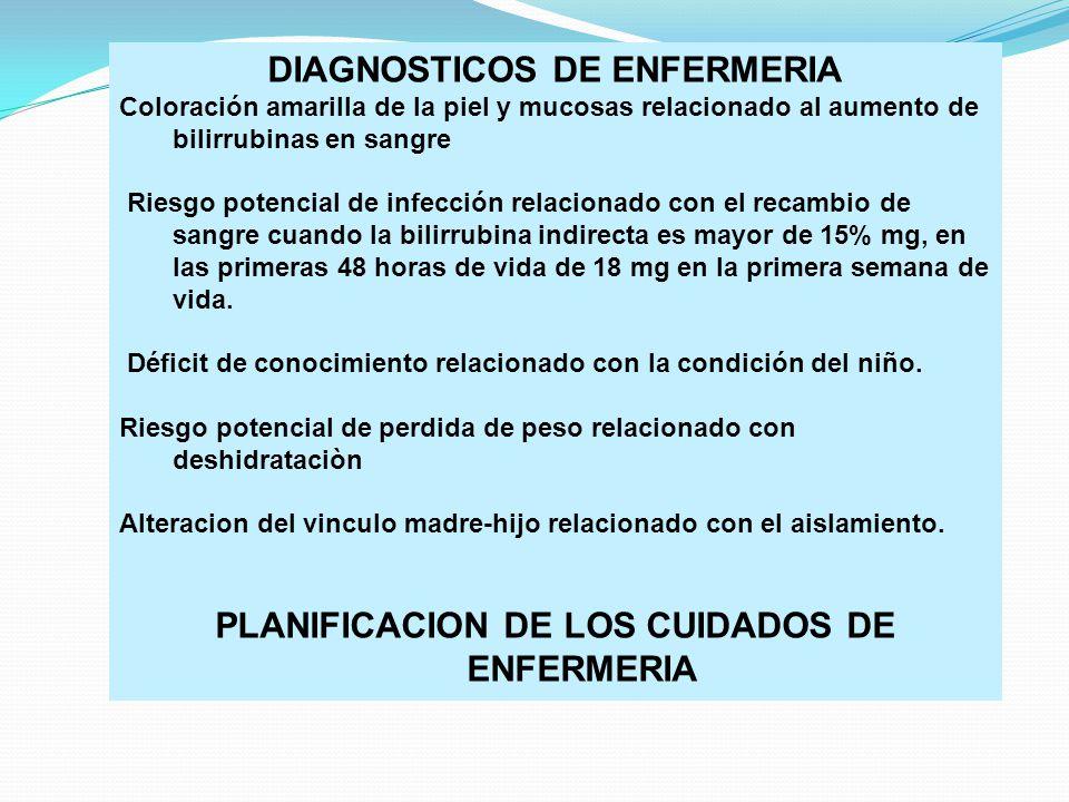 PLANIFICACION DE LOS CUIDADOS DE ENFERMERIA