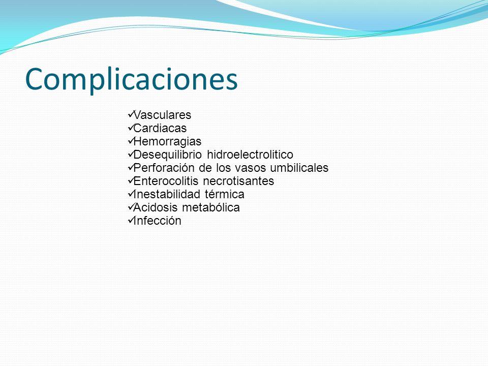 Complicaciones Vasculares Cardiacas Hemorragias