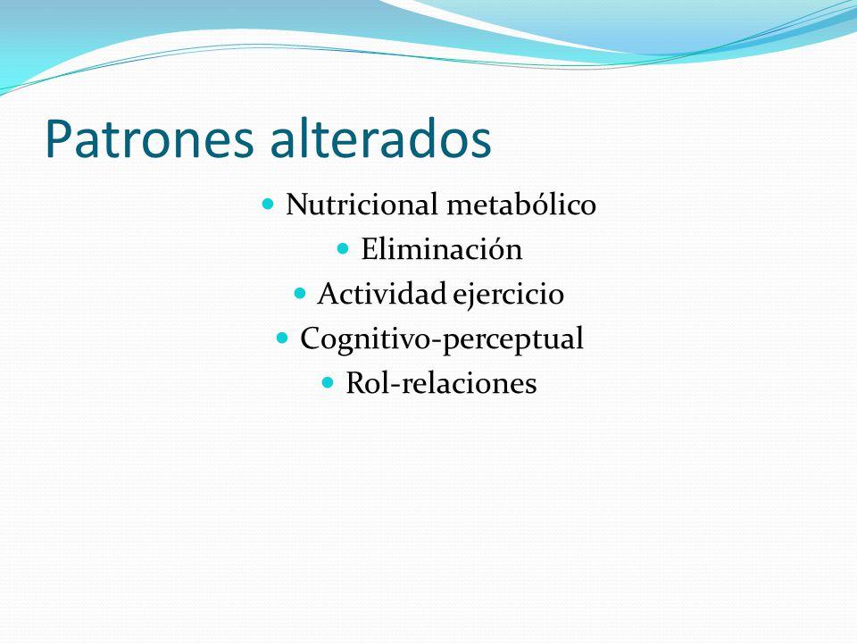 Patrones alterados Nutricional metabólico Eliminación