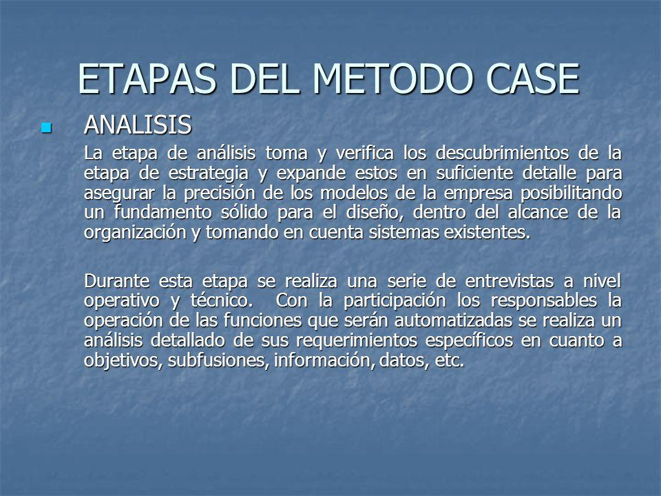 ETAPAS DEL METODO CASE ANALISIS