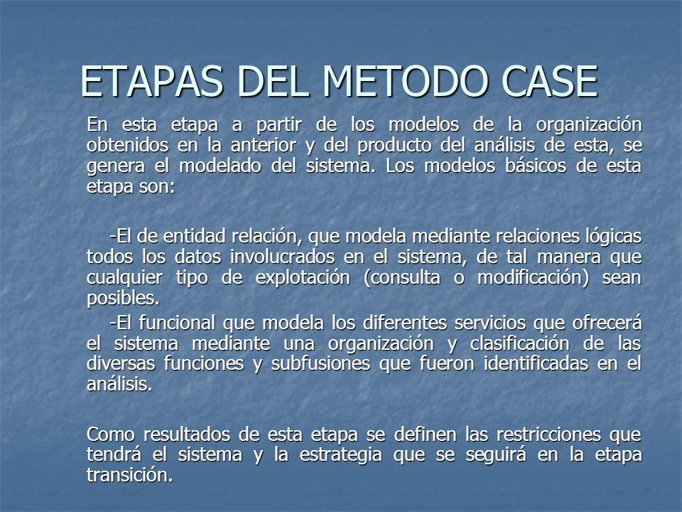 ETAPAS DEL METODO CASE