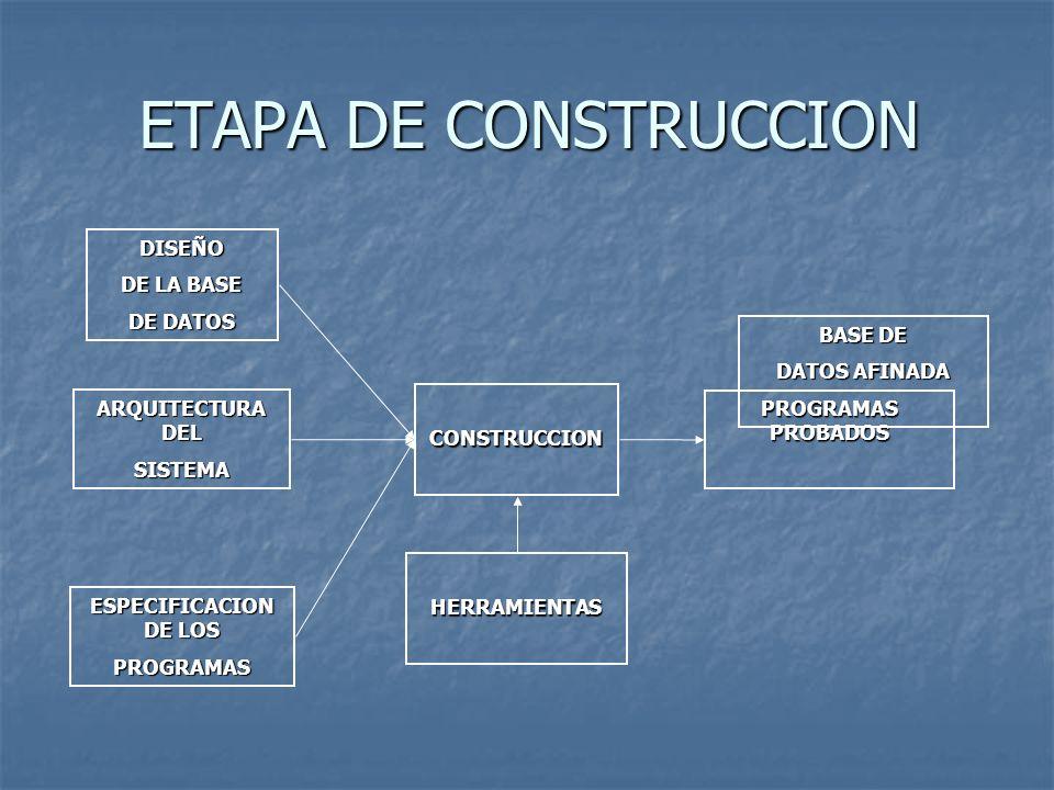 ETAPA DE CONSTRUCCION DISEÑO DE LA BASE DE DATOS BASE DE DATOS AFINADA