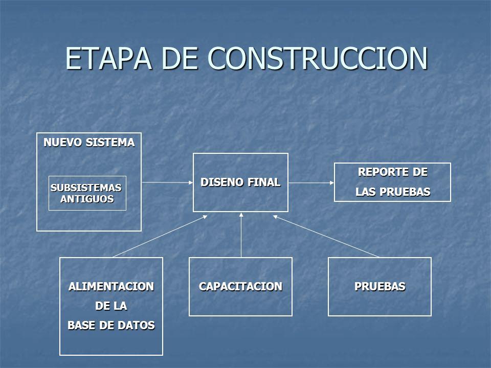 ETAPA DE CONSTRUCCION NUEVO SISTEMA DISENO FINAL REPORTE DE