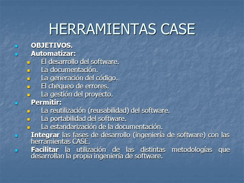 HERRAMIENTAS CASE OBJETIVOS. Automatizar: El desarrollo del software.