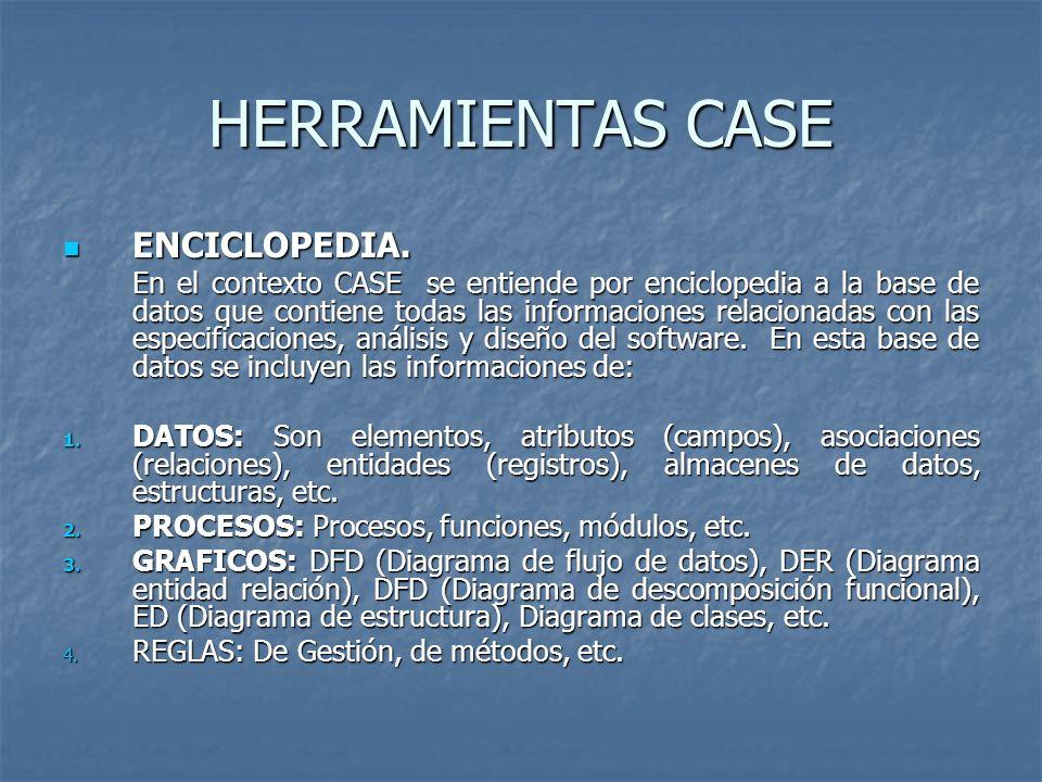 HERRAMIENTAS CASE ENCICLOPEDIA.