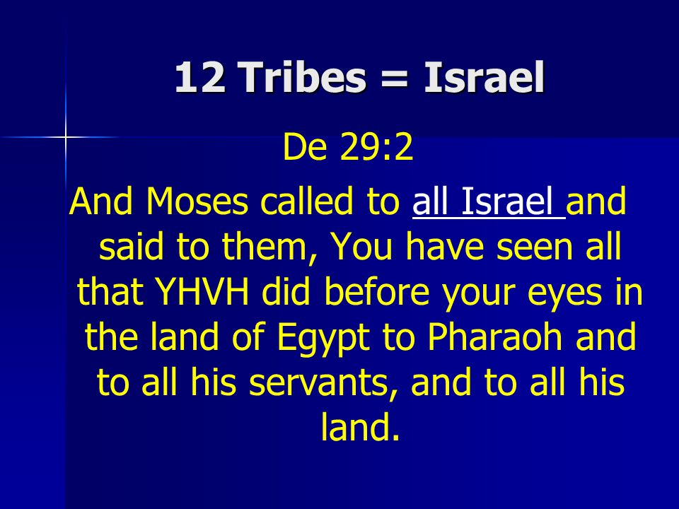 12 Tribes = Israel