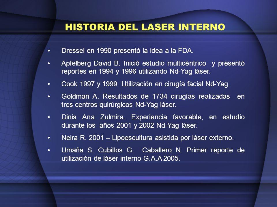 HISTORIA DEL LASER INTERNO