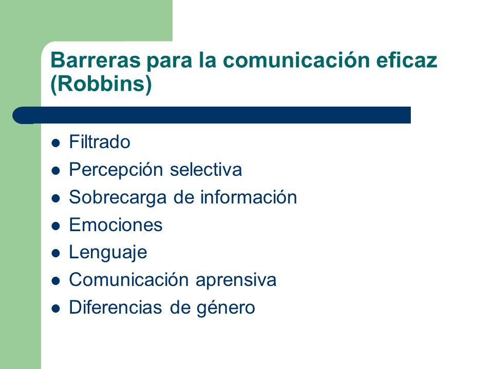 Barreras para la comunicación eficaz (Robbins)