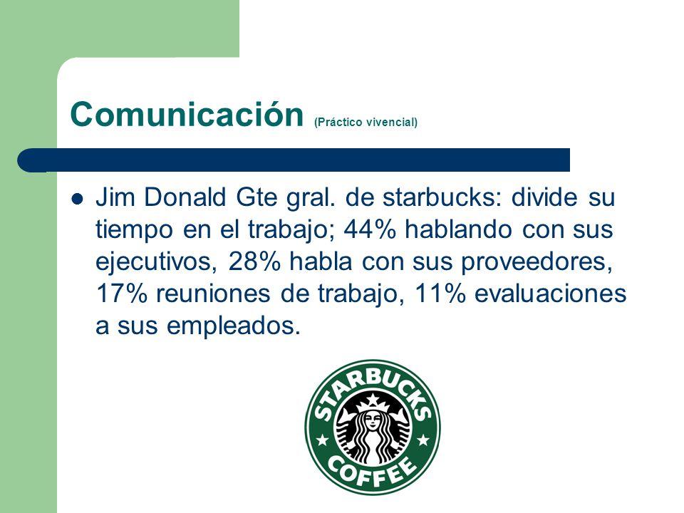 Comunicación (Práctico vivencial)