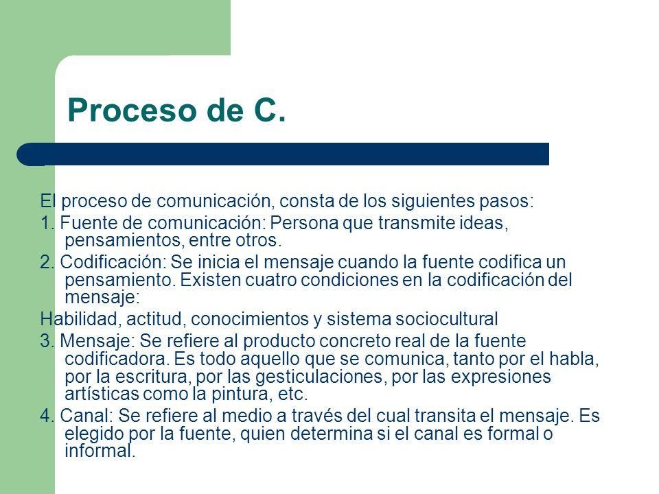 Proceso de C. El proceso de comunicación, consta de los siguientes pasos: