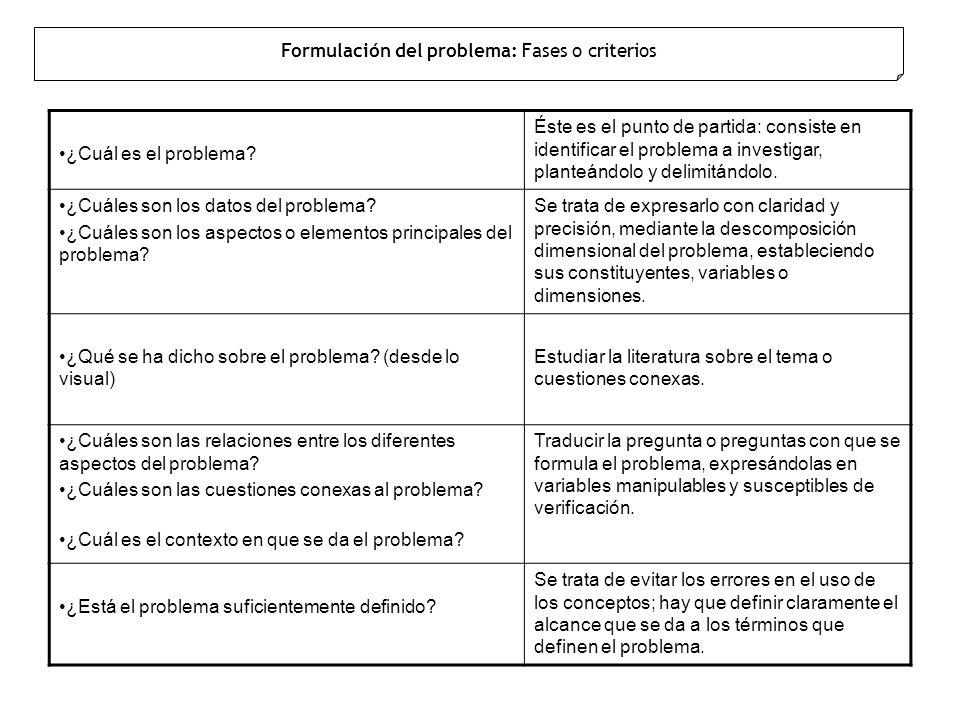 Formulación del problema: Fases o criterios