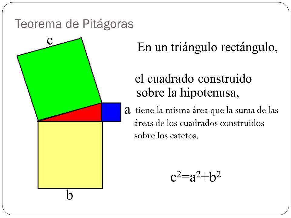 c a c2=a2+b2 b Teorema de Pitágoras En un triángulo rectángulo,