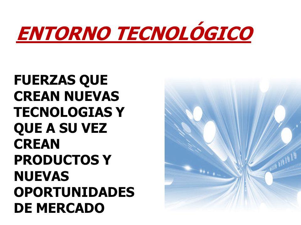 ENTORNO TECNOLÓGICO FUERZAS QUE CREAN NUEVAS TECNOLOGIAS Y QUE A SU VEZ CREAN PRODUCTOS Y NUEVAS OPORTUNIDADES DE MERCADO.