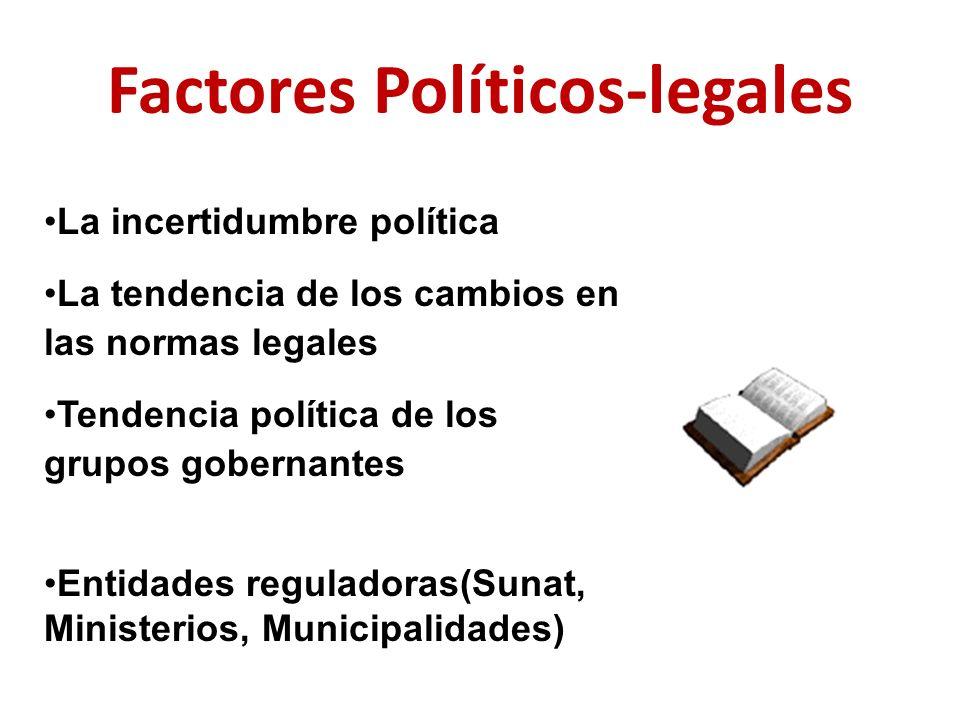 Factores Políticos-legales